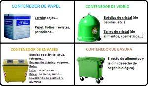 Saber reciclar